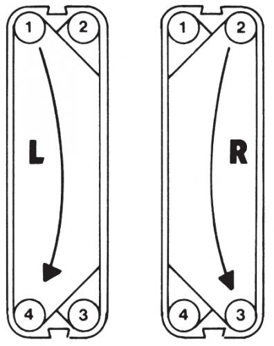 правые и левые пластины